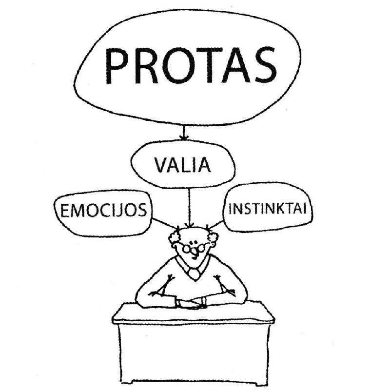 protas