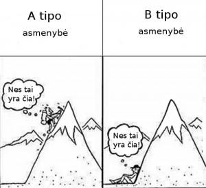 A-B-tipo-asmenybe