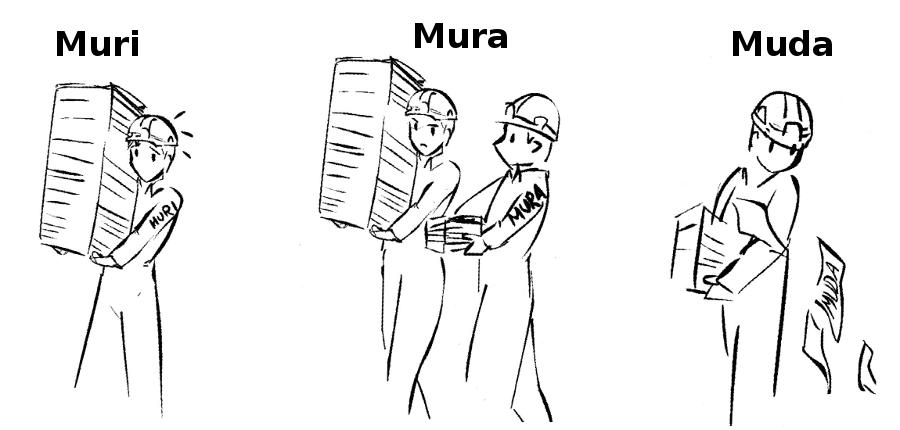 muri-mura-muda