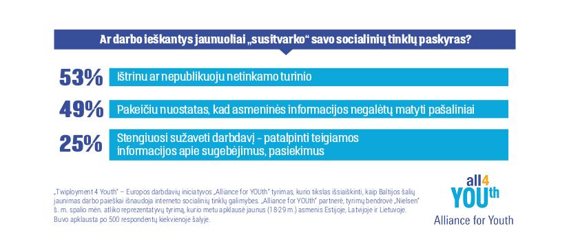 darbas-socialiniai-tinklai