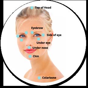 Daugiausia tapingo meridiano taškų išsidėstę ant veido. www.projecttapping.com nuotr.