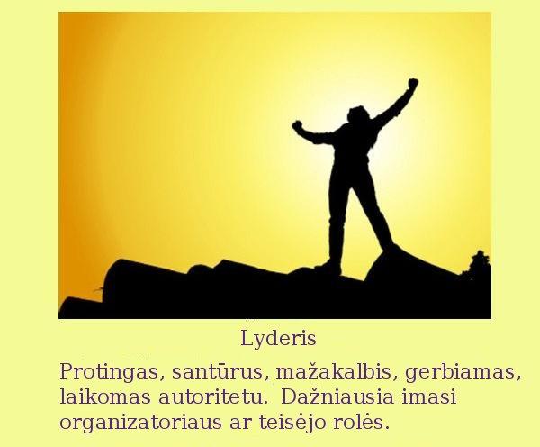 Lyderis