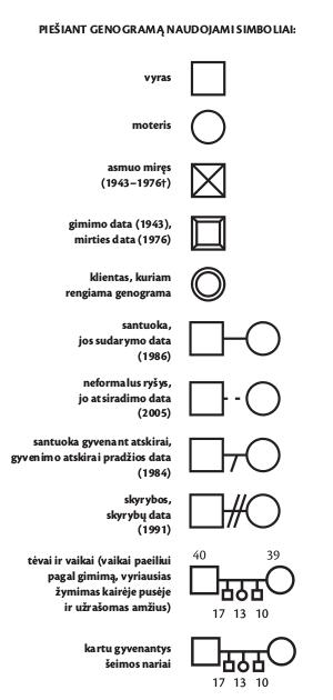 genograma-2
