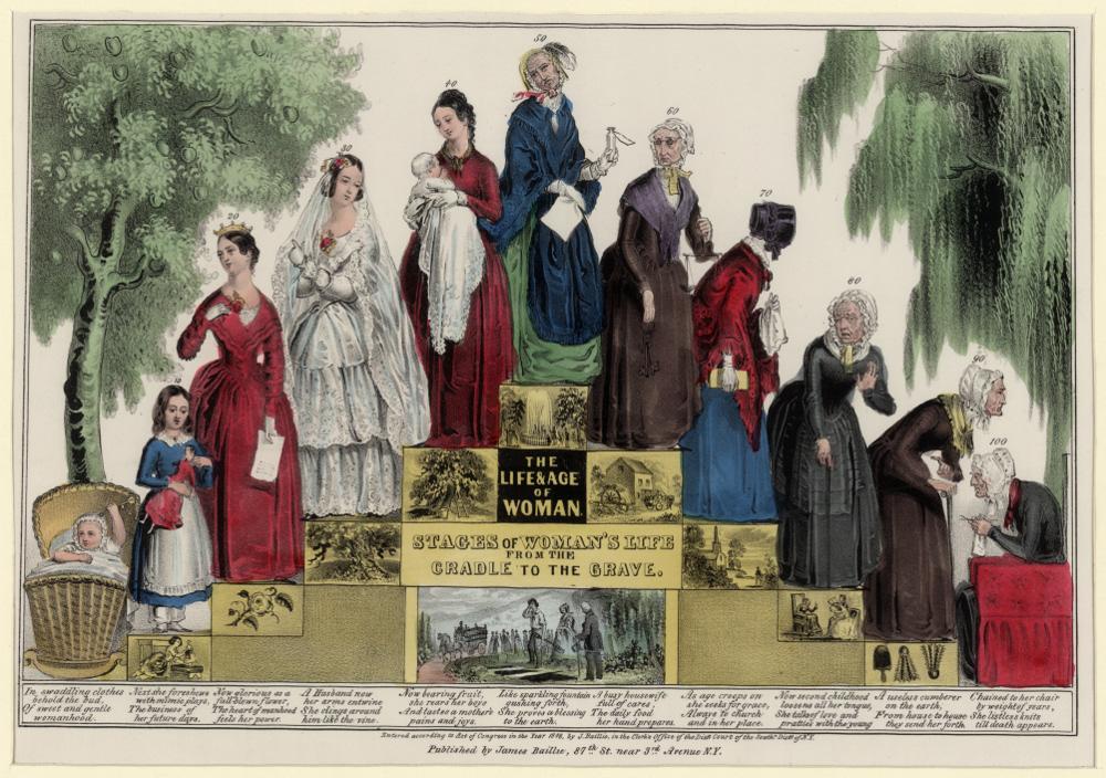 Pranešime minimas 1849 m. moters gyvenimo ciklas
