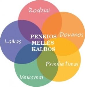 5-meiles-kalbos