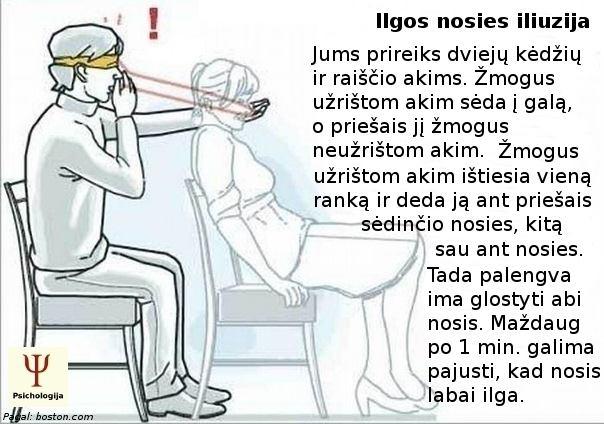 Ilgos-nosies-iliuzija