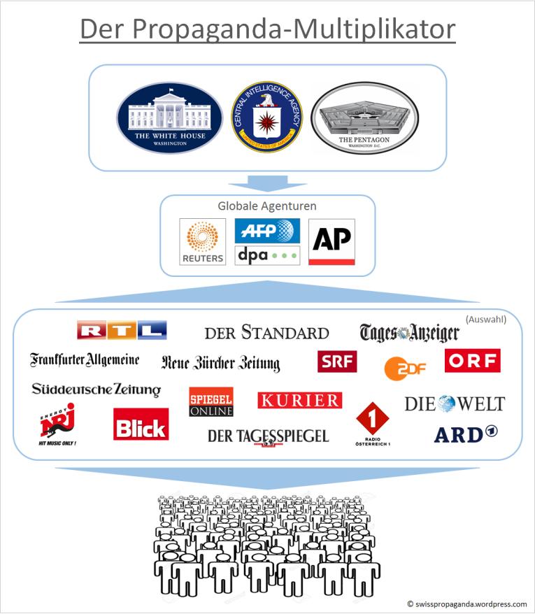 propaganda-multiplikator-l